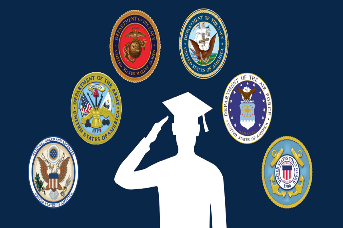 post-9/11 gi bill overview | military