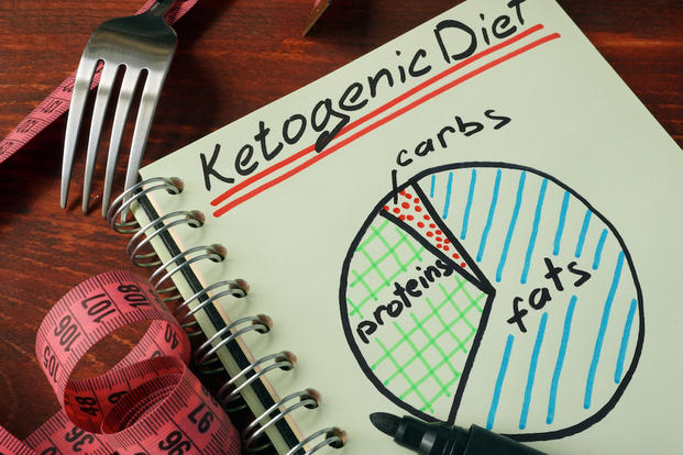 military switching to keto diet