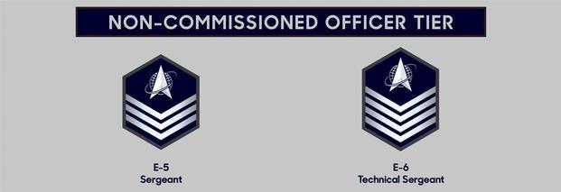U.S. Space Force NCO ranks