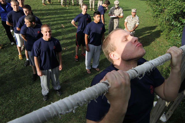 Marine Corps Initial Strength Test (IST)