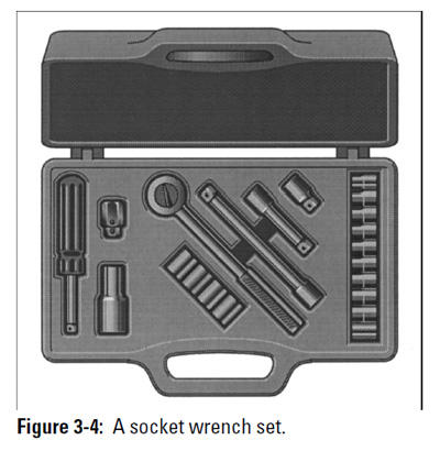 Figure 3-4: A socket wrench set