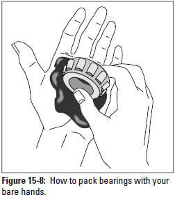 Figure 15-8: How to pack bearings with you bare hands.